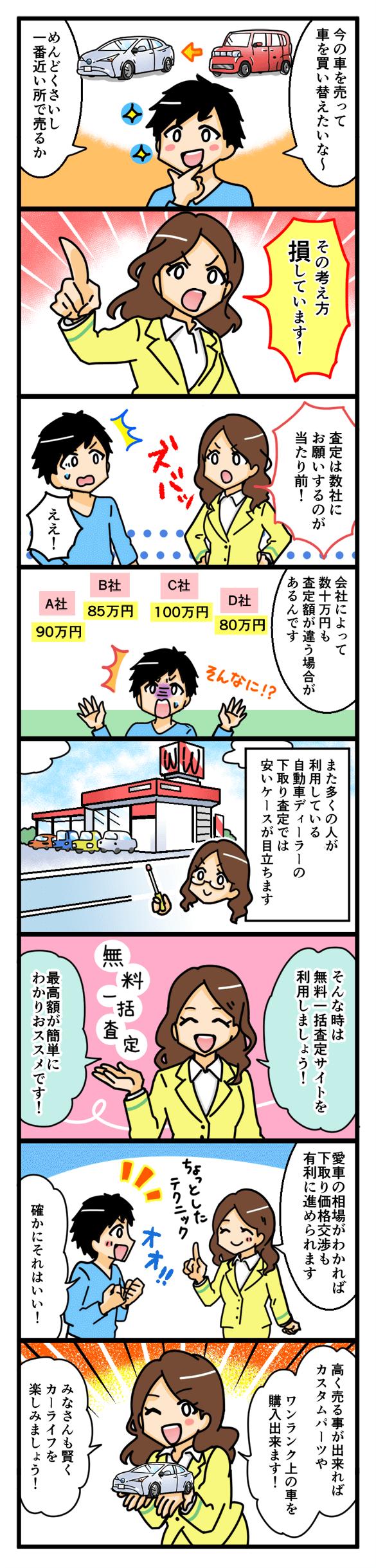 一括査定の漫画